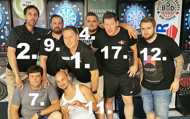 Bericht Summer Master VR 1 – Gallaun siegt vor Gallaun – Amreich Denise mit Top Leistung
